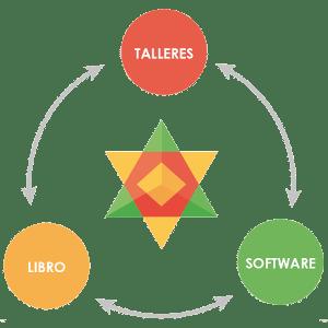 LaEradelosValientes-TalleresLibroSoftware
